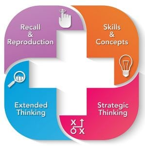 instructional design and technology degree