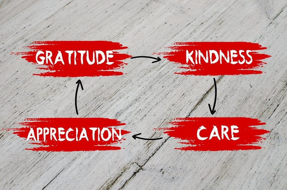 kindness gratitude appreciation care