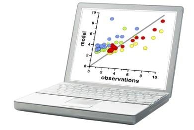 technology enhanced assessment item