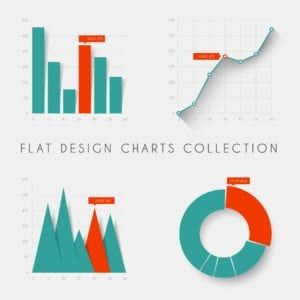 A collection of charts to illustrate what to include in an alt-text.