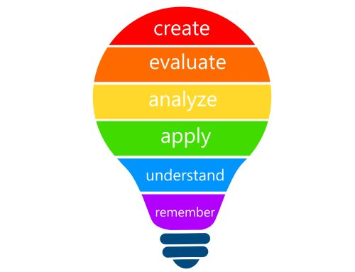 Writing Items at Different Bloom's Taxonomy Levels