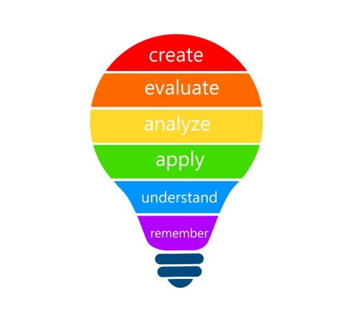 An image of a lightbulb displaying the different levels of Bloom's Taxonomy.