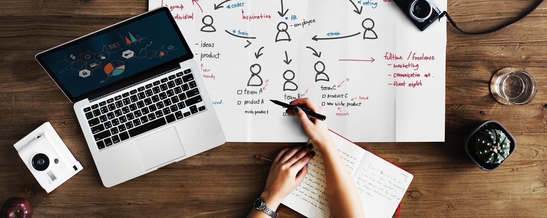 Online Course Development: Start to Finish